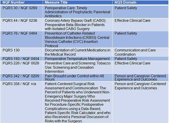 SPT ANA CMS clinical data 1
