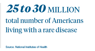 25 to 30 million total number of Americans living with a rare disease