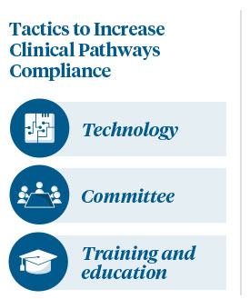 Tactics to Increase Clinical Pathways Compliance