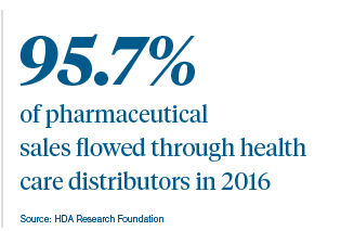10 Pharmaceutical Distribution Trends to Know