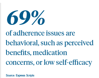 Applying Behavioral Coaching to Specialty Drug Adherence