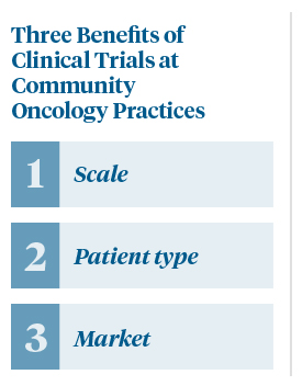 Community Oncology Practices as Clinical Trial Partners 2