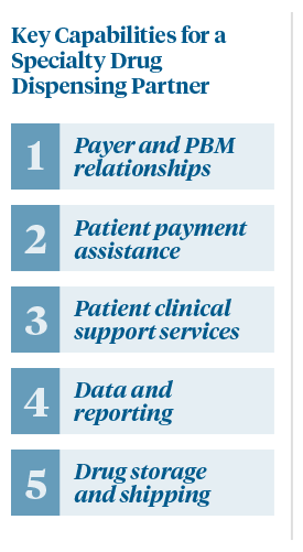 Five Competencies Specialty Drug Makers Seek in Their Retail Pharmacy Partners