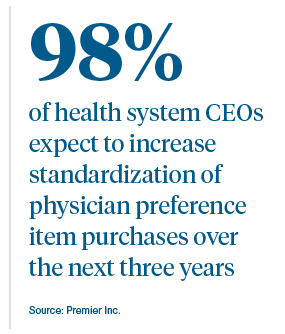 How Clinical Product Standardization Drives Supply Chain Value