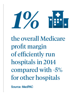 How Health Care Providers Can Improve Their Profit Margins 1