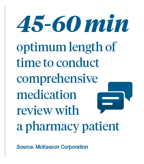 Leveraging Medication Therapy Management for Independent Pharmacies