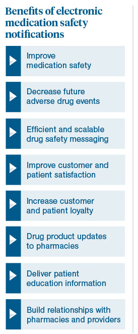 Using Electronic Medication Safety Notifications to Improve Patient Care