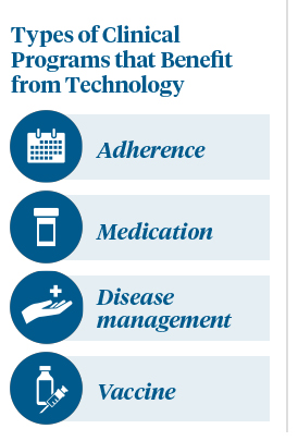 Using Technology to Power Your Chain Pharmacys Clinical Programs Graphic
