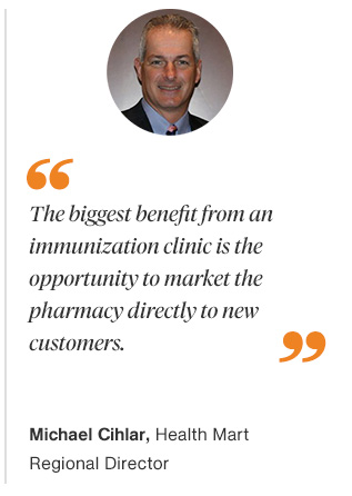 Building Independent Pharmacy Business Through Offsite Immunization Clinics