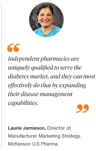 How Independent Pharmacies Can Expand Diabetes Care for Patients Quote