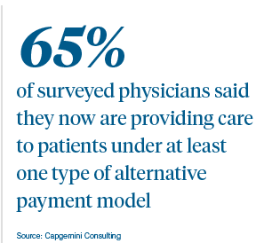 Impact of Physician Behavior