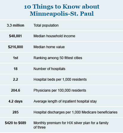 10 Things to Know About Twin Cities