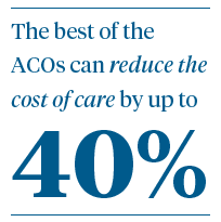 ACOs and Health IT Spending