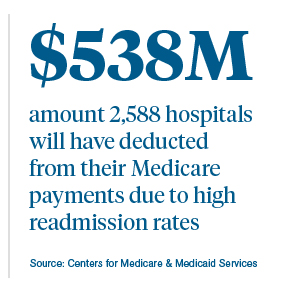 Five Strategies to Reduce Hospital Readmissions