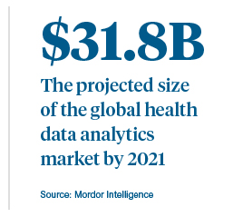 How to Make Big Data Work for Health Care Organizations Graphic