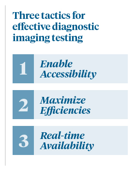 Maximizing on Diagnostic Imaging in Value-Based Care