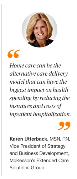 Home Care Answer to Reducing Medicare Costs