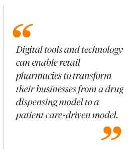 How Technology Can Transform the Business of Retail Pharmacy