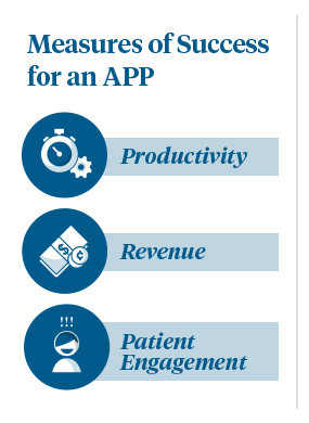 Incorporating Advanced Practice Providers into an Oncology Practice Graphic