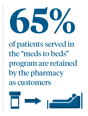 Pharmacists Partnering with Hospitals