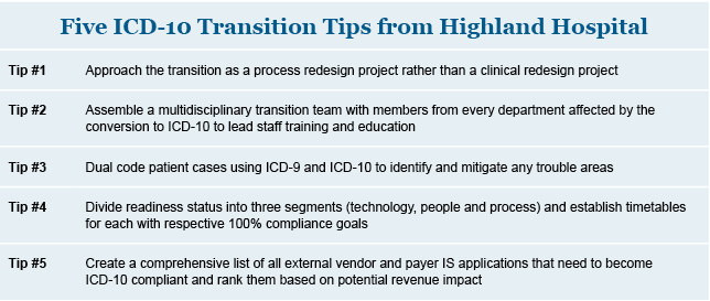 Five ICD-10 Transition Tips
