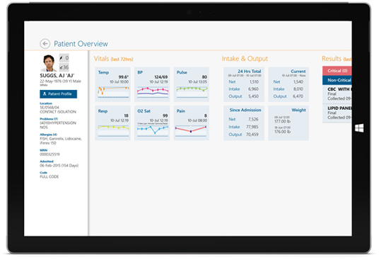 Figure 4: Patient Overview displayed on SurfacePro3